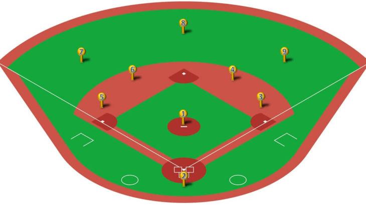 【守備フォーメーション】ランナーがいないときの15パターン!打球処理とカバーリングまとめ