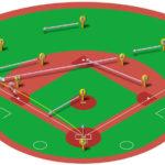 【ランナー無し】レフト線二塁打(三塁送球)の処理と各ポジションのカバーリング動作