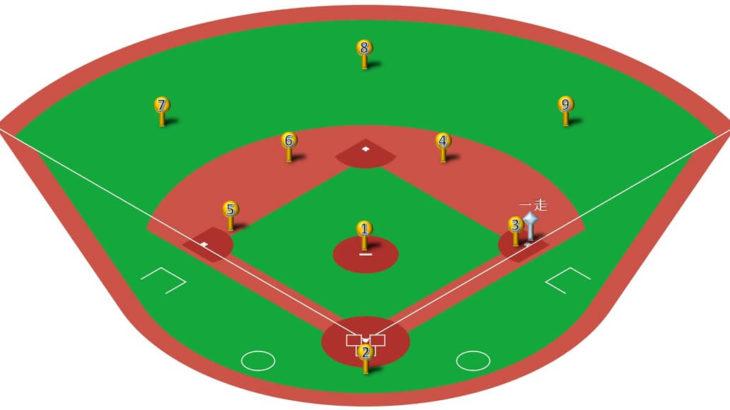 【守備フォーメーション】ランナー一塁22パターン!打球処理とカバーリングまとめ