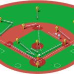 【ランナー一塁】バントシフト(ファースト&サード)と各ポジションのカバーリング動作