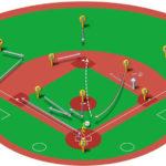 【ランナー一塁】バントシフト(セカンド&サード)と各ポジションのカバーリング動作