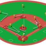 【ランナー一塁】送りバント(通常シフト)の打球処理と各ポジションのカバーリング動作