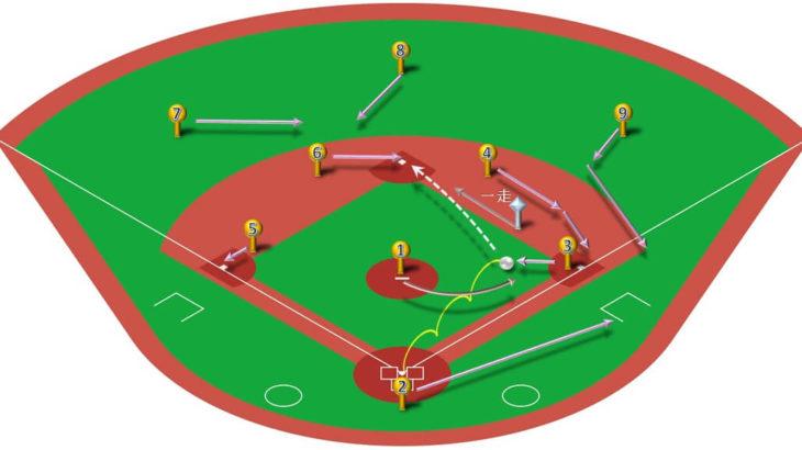 【ランナー一塁】ファーストゴロの処理と各ポジションのカバーリング動作