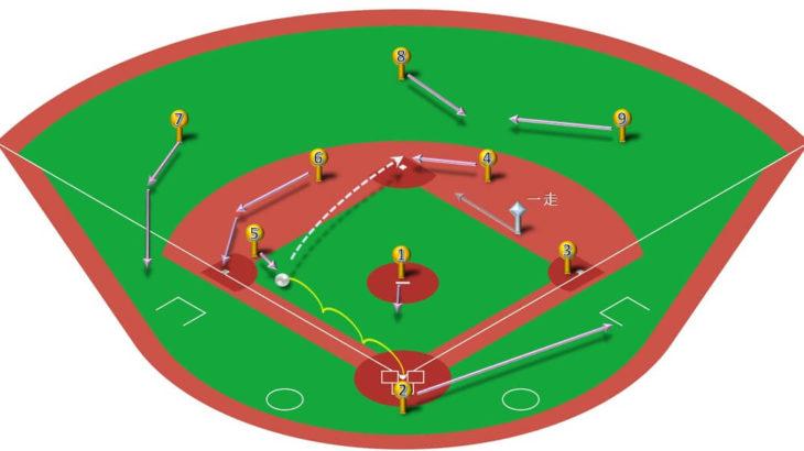 【ランナー一塁】サードゴロの処理と各ポジションのカバーリング動作