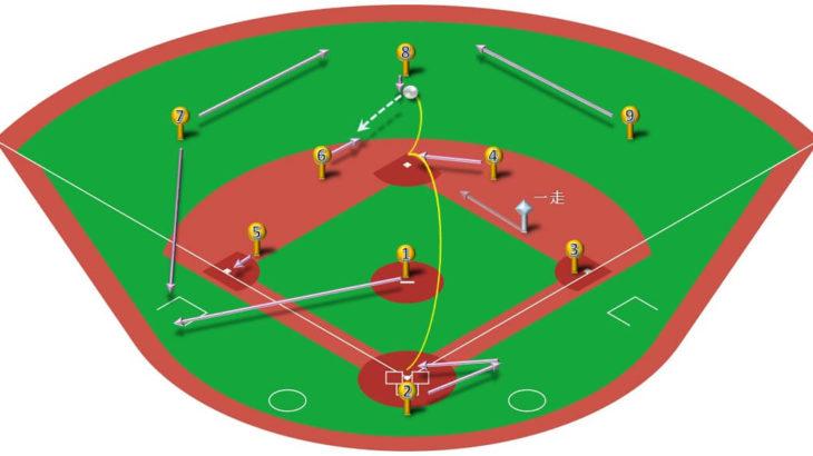 【ランナー一塁】センター前ヒットの処理と各ポジションのカバーリング動作