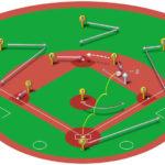 【ランナー一塁】セカンドゴロの処理と各ポジションのカバーリング動作
