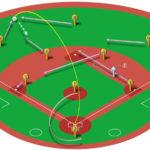 【ランナー一塁】左中間二塁打の処理と各ポジションのカバーリング動作