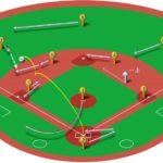 【ランナー一塁】レフト前ヒットの処理と各ポジションのカバーリング動作
