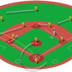 【ランナー一塁】レフト線二塁打の処理と各ポジションのカバーリング動作