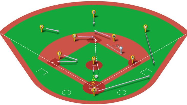 【ランナー一塁】ピッチャーゴロの処理と各ポジションのカバーリング動作