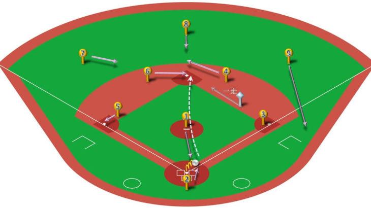 【ランナー一塁】キャッチャーゴロの処理と各ポジションのカバーリング動作