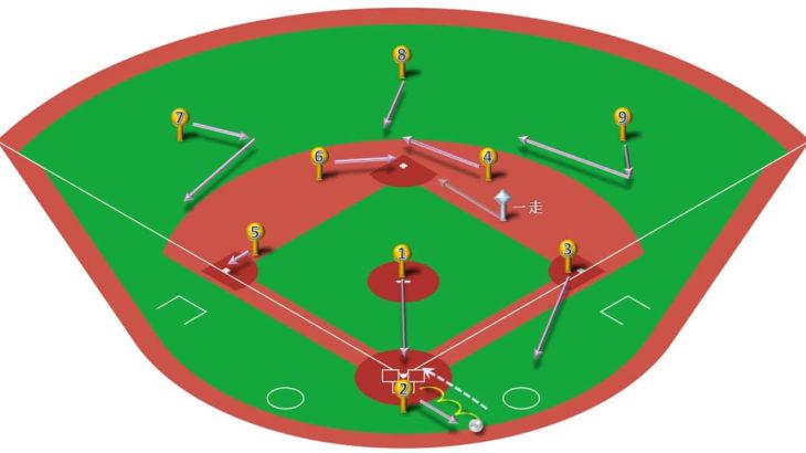 【ランナー一塁】暴投(捕逸)のベースカバーと各ポジションのカバーリング動作
