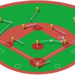 【ランナー一塁】ピッチャーの牽制球と各ポジションのカバーリング動作