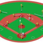 【ランナー一塁】二塁盗塁のベースカバーと各ポジションのカバーリング動作