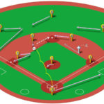 【ランナー一塁】ショートゴロの処理と各ポジションのカバーリング動作