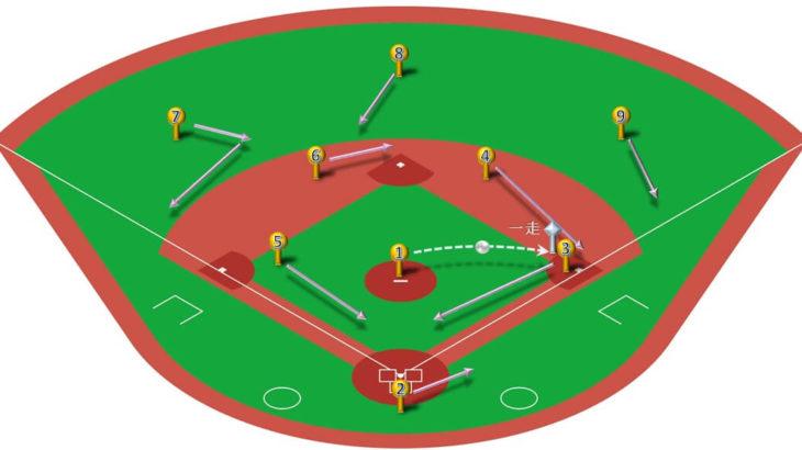 【ランナー一塁】ピッチャーのピックオフプレーと各ポジションのカバーリング動作