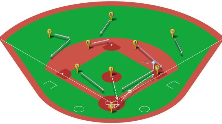【ランナー一塁】キャッチャーのピックオフプレーと各ポジションのカバーリング動作