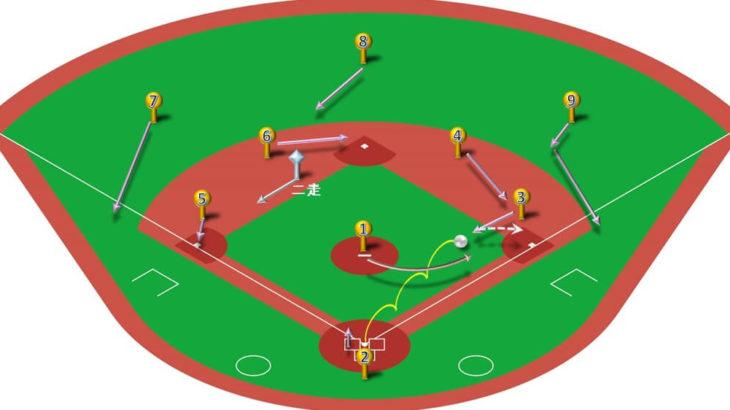 【ランナー二塁】ファーストゴロの処理と各ポジションのカバーリング動作