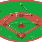 【ランナー二塁】サードゴロの処理と各ポジションのカバーリング動作