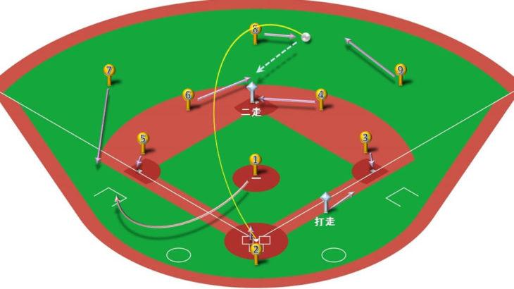 【ランナー二塁】センターフライの処理と各ポジションのカバーリング動作