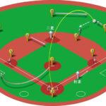 【ランナー二塁】ライトフライの処理と各ポジションのカバーリング動作