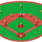 【守備フォーメーション】ランナー二塁の30パターン!打球処理とカバーリングまとめ