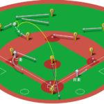 【ランナー二塁】レフト前ヒット(センター寄り)の処理と各ポジションのカバーリング動作