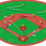 【ランナー二塁】レフト前ヒット(正面)の処理と各ポジションのカバーリング動作
