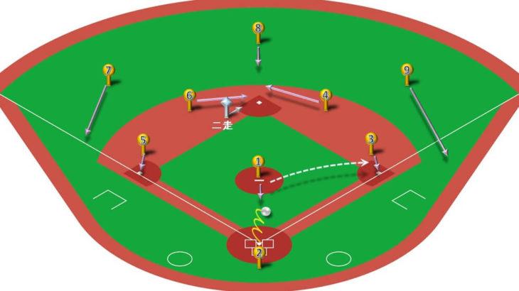 【ランナー二塁】ピッチャーゴロ(一塁送球)の処理と各ポジションのカバーリング動作