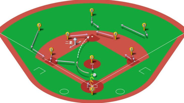 【ランナー二塁】ピッチャーゴロ(二塁送球)の処理と各ポジションのカバーリング動作