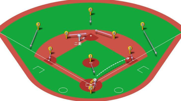 【ランナー二塁】キャッチャーゴロ(一塁送球)の処理と各ポジションのカバーリング動作
