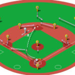 【ランナー二塁】キャッチャーゴロ(二塁送球)の処理と各ポジションのカバーリング動作