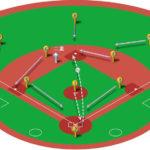 【ランナー二塁】キャッチャーのピックオフプレーと各ポジションのカバーリング動作