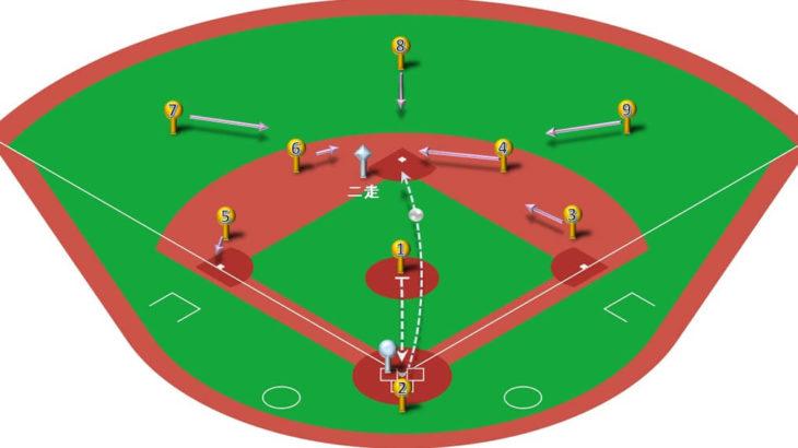 【ランナー二塁】キャッチャーの牽制球(セカンド)と各ポジションのカバーリング動作
