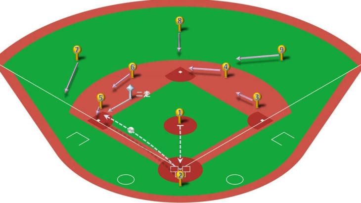 【ランナー二塁】三塁盗塁のベースカバーと各ポジションのカバーリング動作