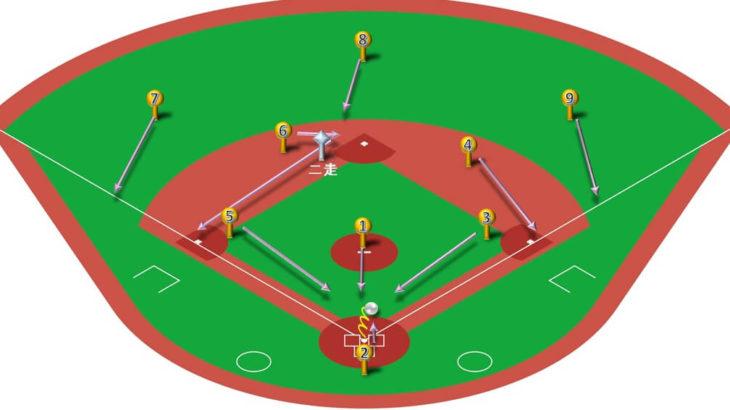 【ランナー二塁】バントシフトと各ポジションのカバーリング動作