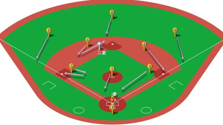 【ランナー二塁】送りバント(通常シフト)の打球処理と各ポジションのカバーリング動作