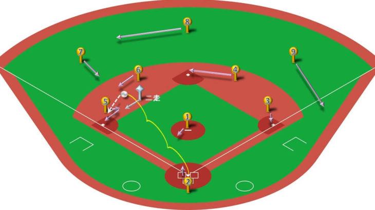 【ランナー二塁】ショートゴロ(三遊間の打球)の処理と各ポジションのカバーリング動作