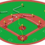 【ランナー二塁】ショートゴロ(二遊間の打球)の処理と各ポジションのカバーリング動作