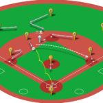 【ランナー二塁】ショートゴロ(正面の打球)の処理と各ポジションのカバーリング動作