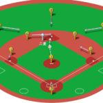 【ランナー二塁】ピッチャーの一発牽制(ショート)と各ポジションのカバーリング動作