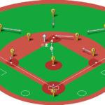 【ランナー二塁】ピッチャーの一発牽制(セカンド)と各ポジションのカバーリング動作