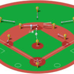 【ランナー二塁】ピッチャーの牽制球(ショート)と各ポジションのカバーリング動作