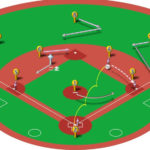 【ランナー二塁】セカンドゴロの処理と各ポジションのカバーリング動作