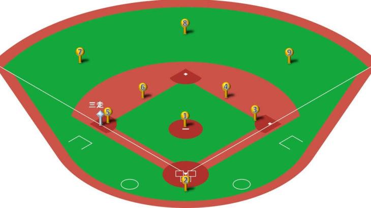 【守備フォーメーション】ランナー三塁の25パターン!打球処理とカバーリングまとめ