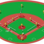 【ランナー三塁】スクイズの打球処理と各ポジションのカバーリング動作