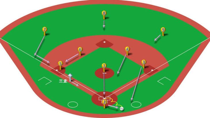 【ランナー三塁】暴投(捕逸)のベースカバーと各ポジションのカバーリング動作
