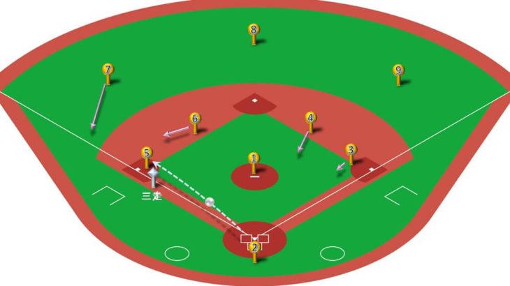 【ランナー三塁】キャッチャーの牽制球と各ポジションのカバーリング動作
