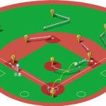 【ランナー三塁】ファーストゴロ(中間守備)の処理と各ポジションのカバーリング動作