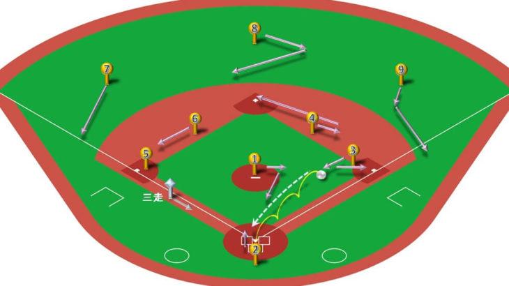 【ランナー三塁】ファーストゴロ(前進守備)の処理と各ポジションのカバーリング動作